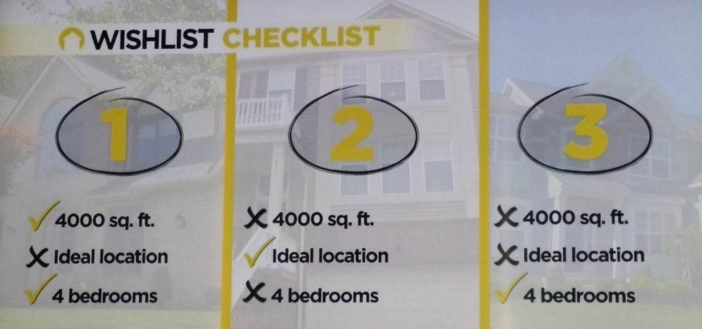 Househunters decision checklist