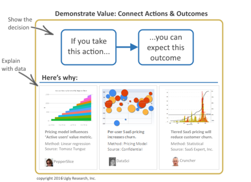 PepperSlice data-driven presentation