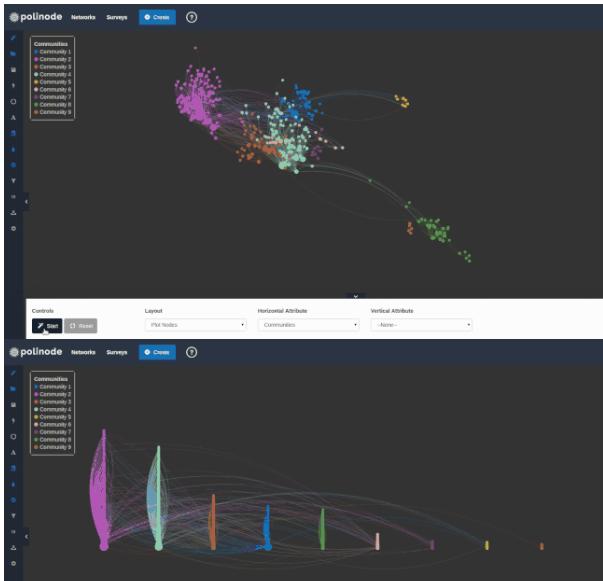 Polinode network analysis graph