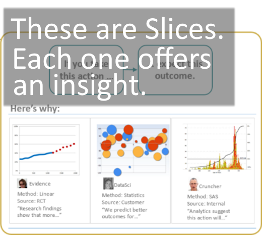 Data Story Tools for curating insights