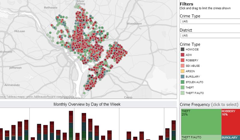 data visualization of crime statistics using Tableau