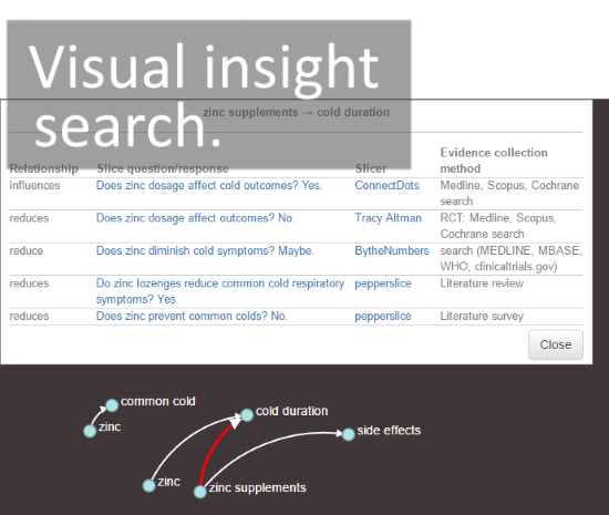 Data Story Tools for Analytics Translators
