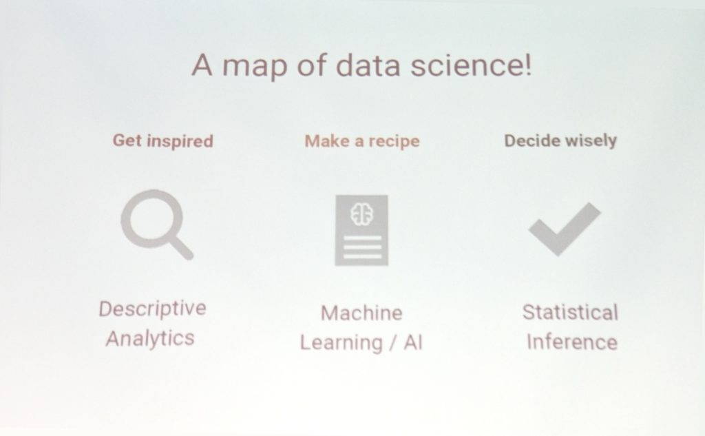 DAAG 2019 Map of Data Science